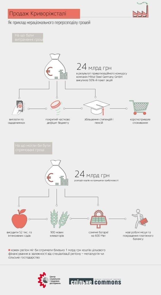 інфографіка_кусочки 5