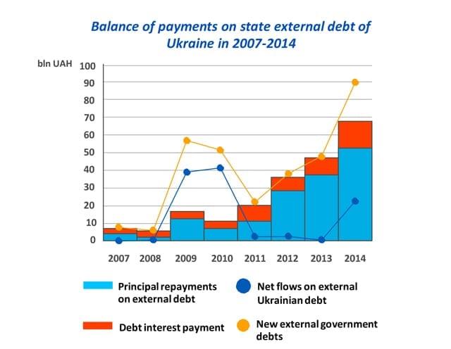 ukr-debt_eng_03-93eda